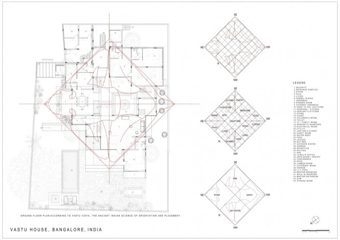 vastu architecture design floor plan