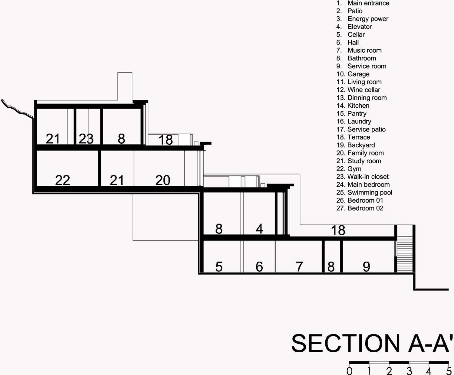 Multi level mountain house in mexico for Multi level house plans