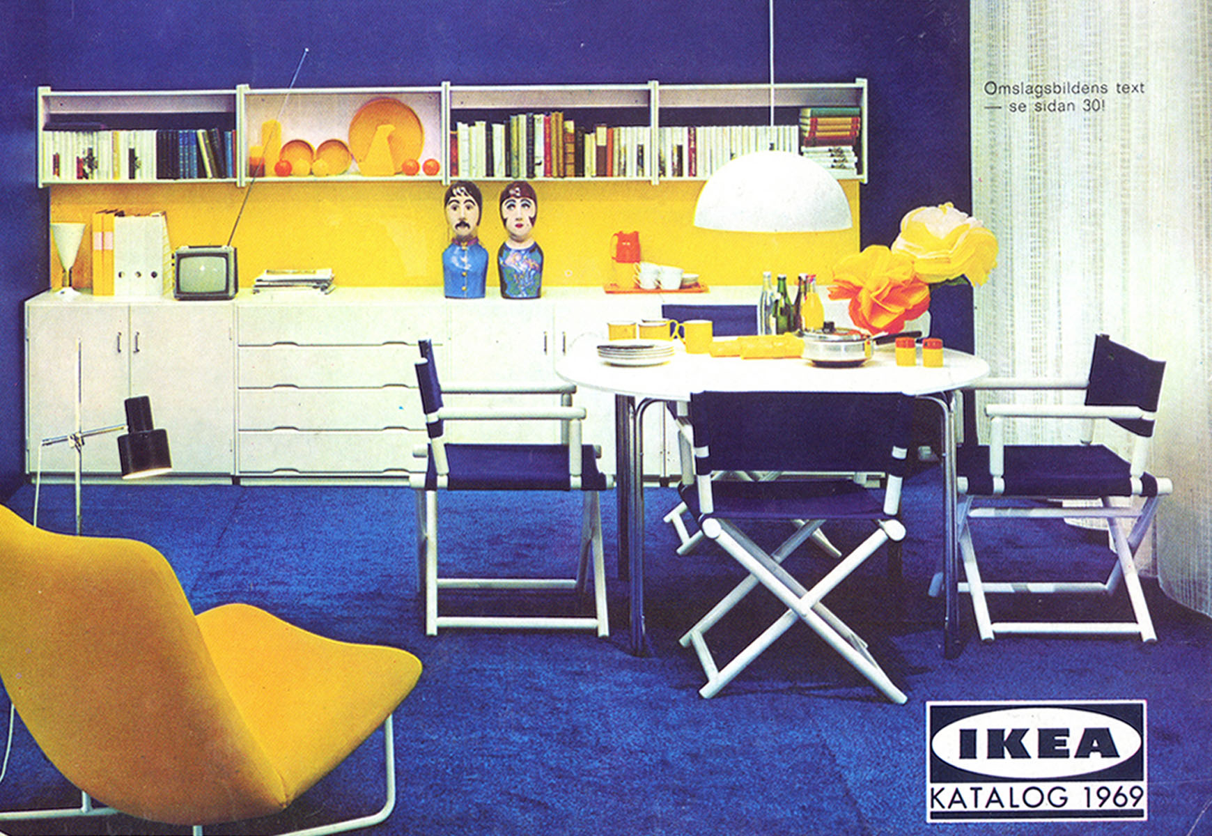 IKEA Catalog Covers From 1951-2018