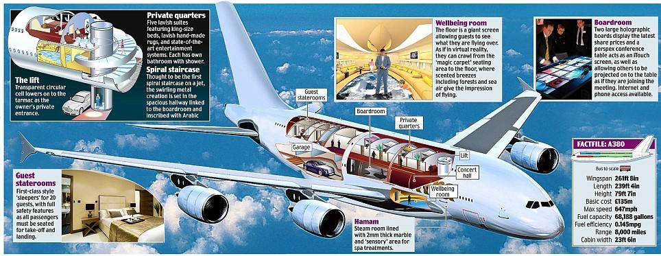 A380 sheikh aircraft