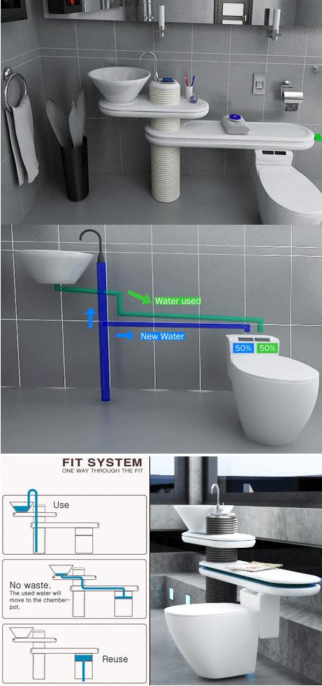 Zukunft-Badezimmer-Konzept