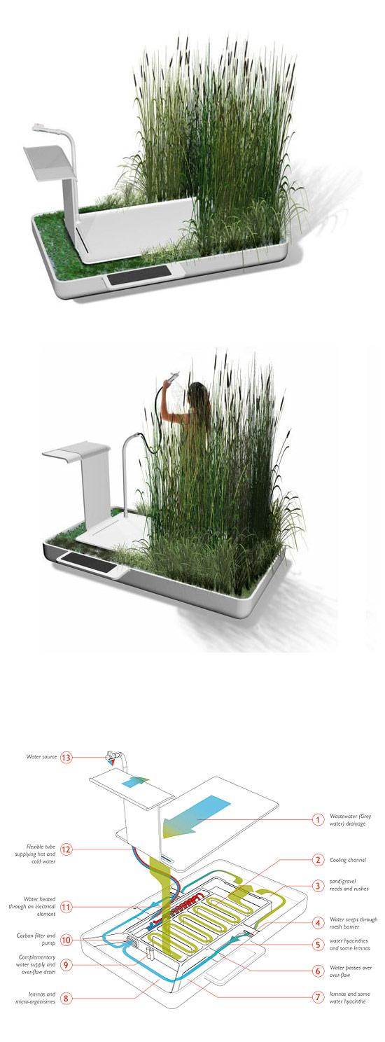 Natur-Badezimmer