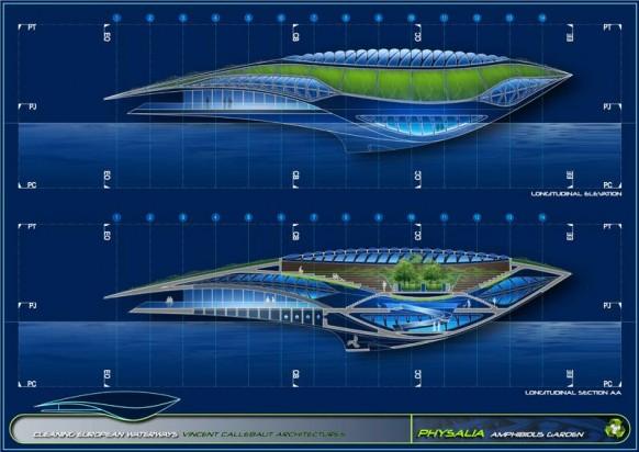 Konzept-Architektur
