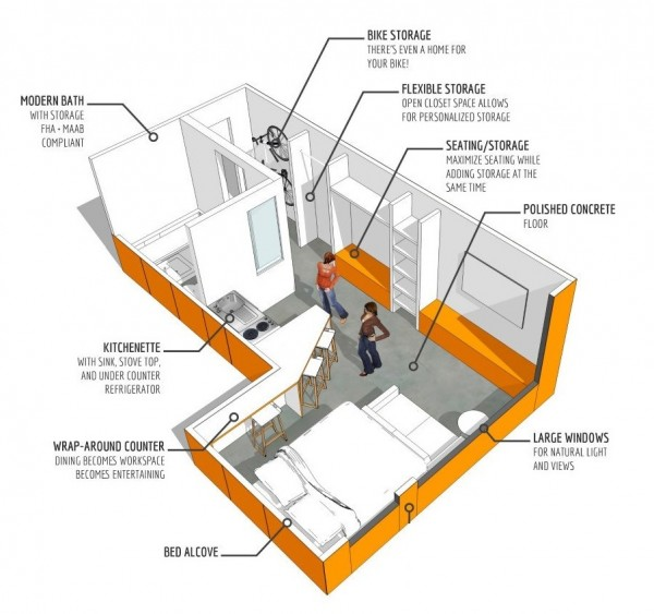 Boston Studio Apartments: Site Plans, Condo Design And