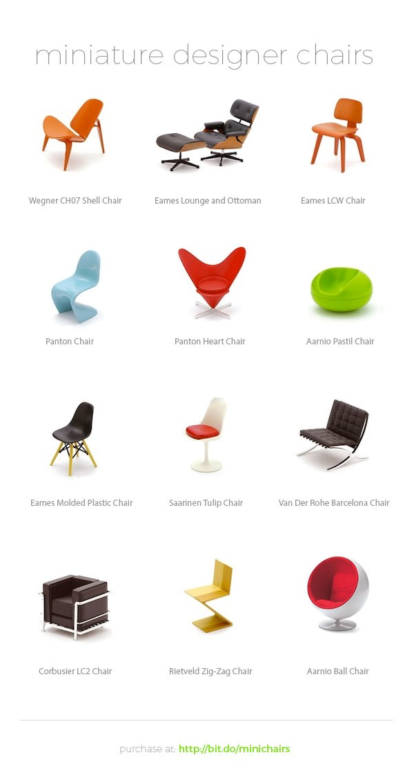 Eames Lounge Chair Poster Print Executive Chair Retro Furniture Designer Gift