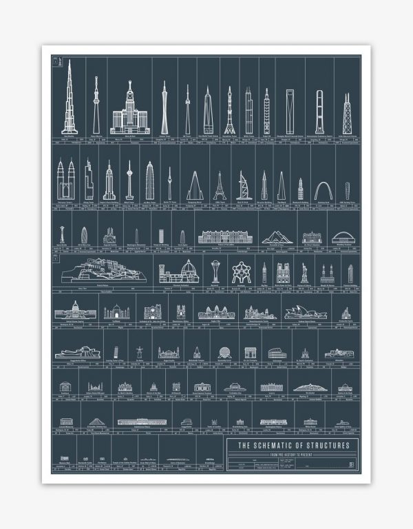 40 Beautiful Architectural Prints Posters For People Who Love The Craft