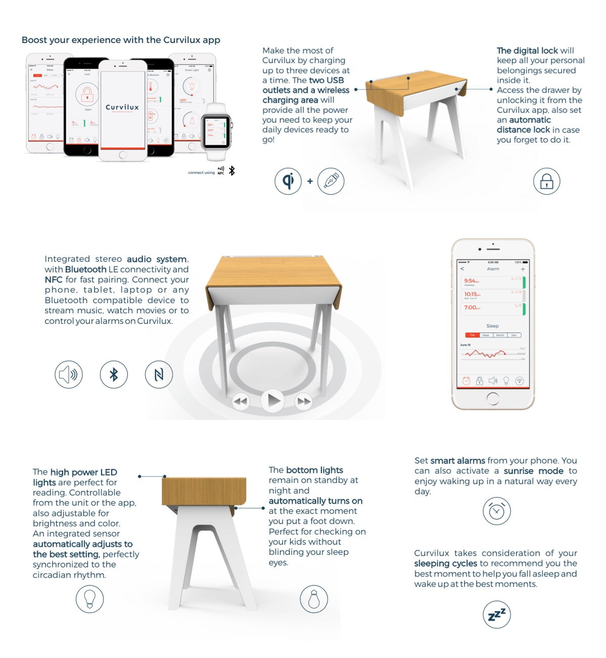 Cool Product Alert A Smart Night Stand
